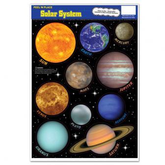 """Autocollants """"Système solaire"""" 10 pcs"""